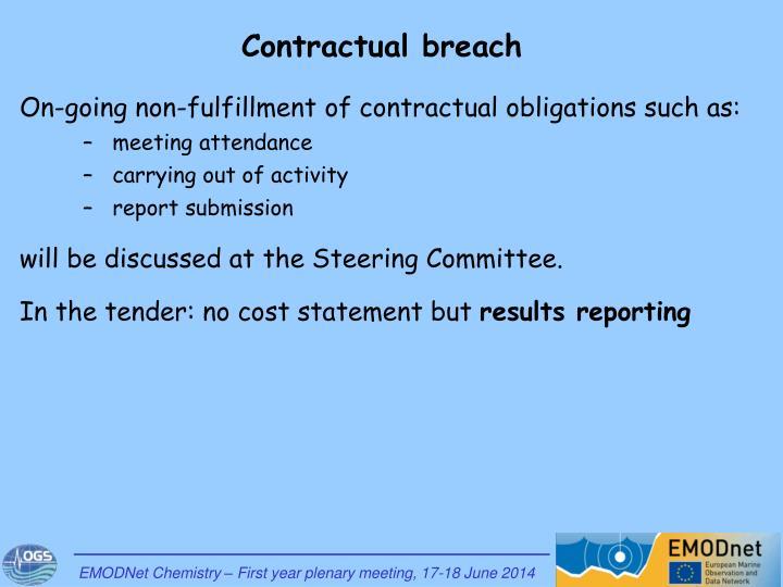 Contractual breach