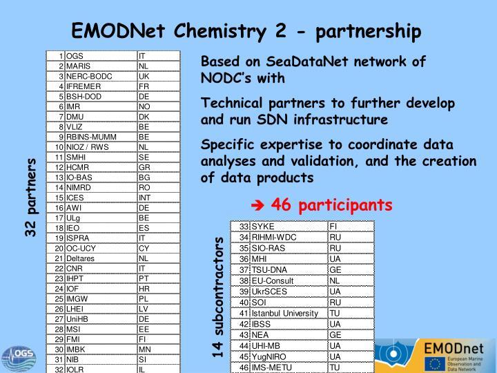 EMODNet Chemistry 2 - partnership
