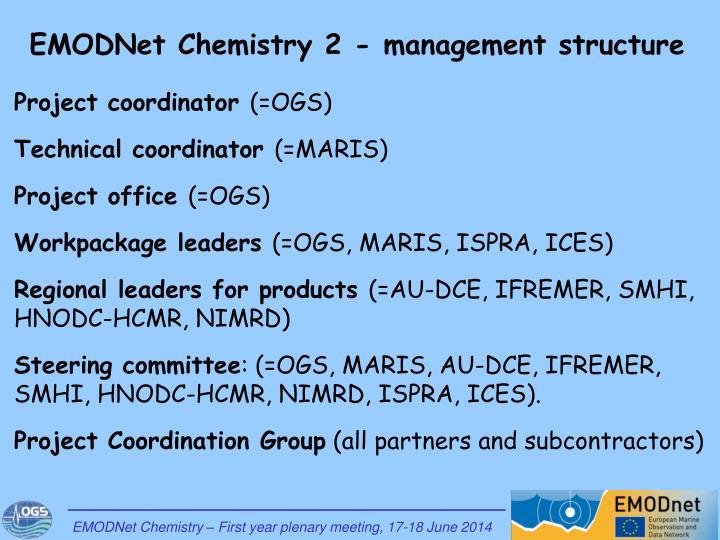 EMODNet Chemistry 2 - management structure