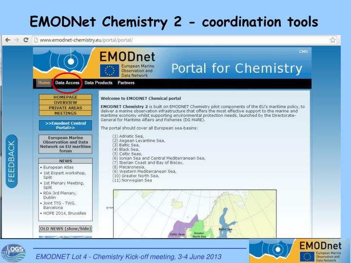 EMODNet