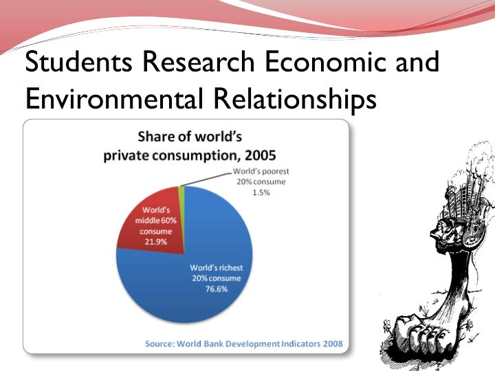 Students Research Economic and Environmental Relationships