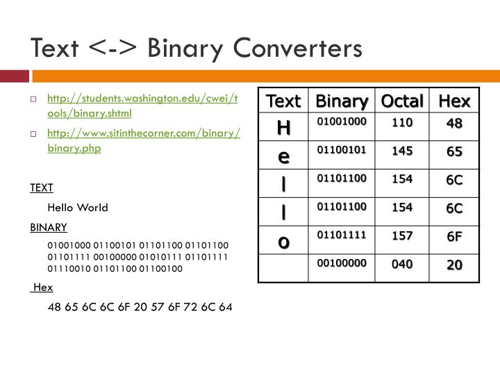 Text <-> Binary Converters