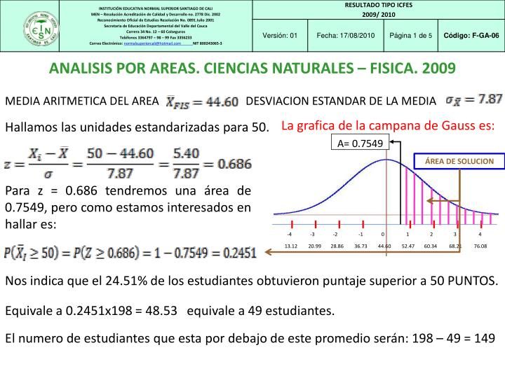 ANALISIS POR AREAS. CIENCIAS NATURALES – FISICA. 2009