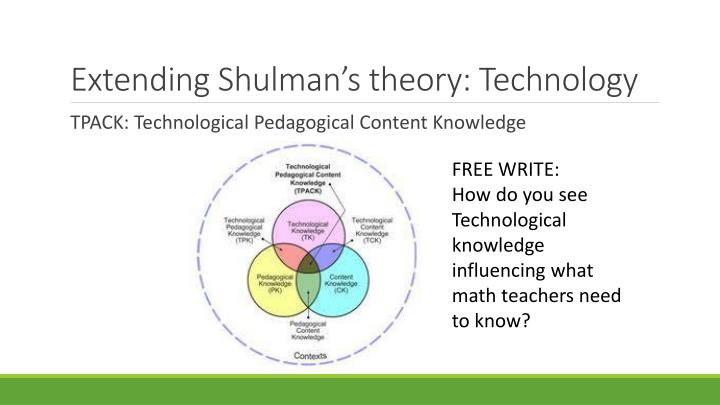 Extending Shulman's theory: Technology