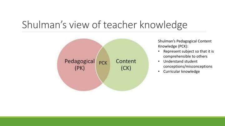 Shulman's view of teacher knowledge