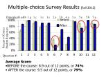 multiple choice survey results fall 2012
