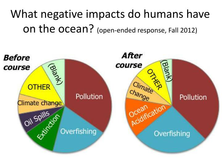 What negative impacts do humans have on the ocean?