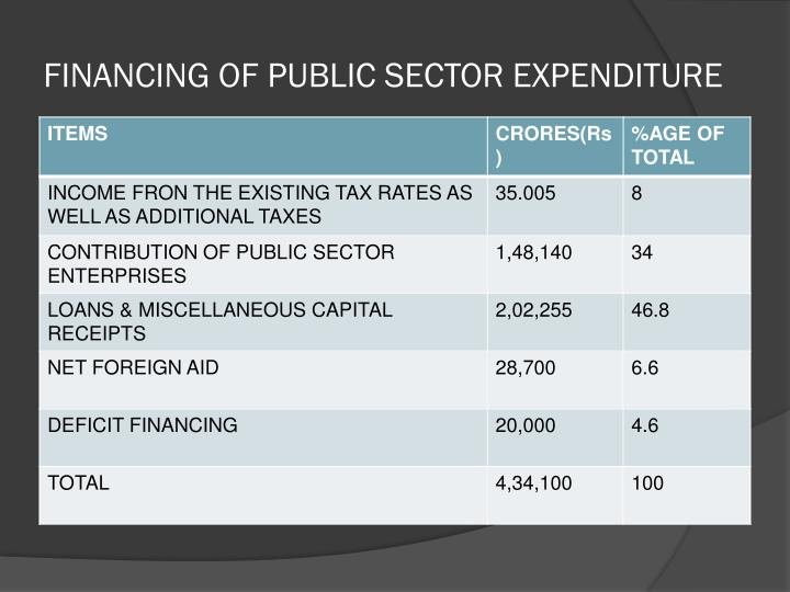 FINANCING OF PUBLIC SECTOR EXPENDITURE