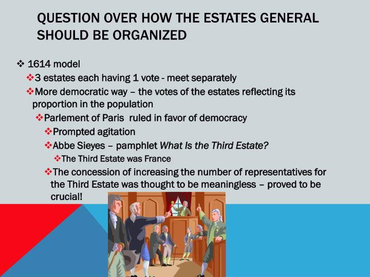 Question over how the Estates General should be organized