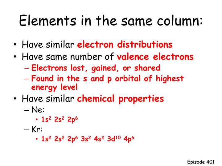 Elements in the same column: