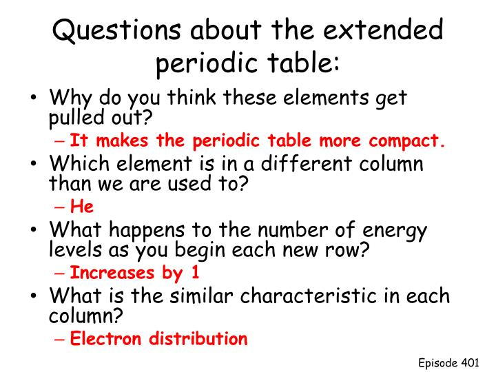Questions about the extended periodic table: