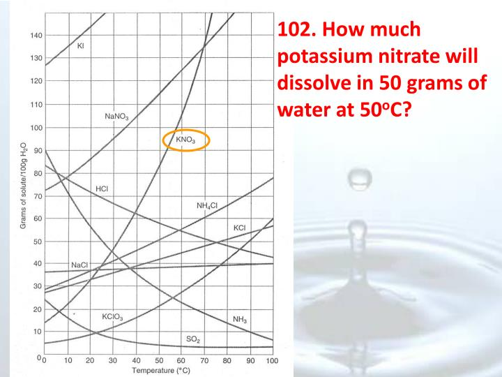 102. How much potassium nitrate will dissolve in 50 grams of water at 50