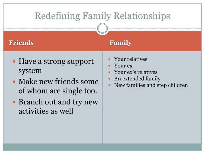 Redefining Family Relationships