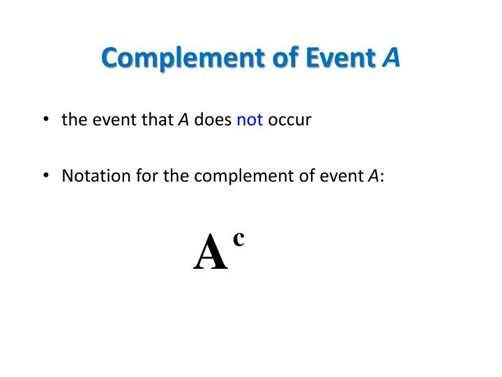 Complement of Event