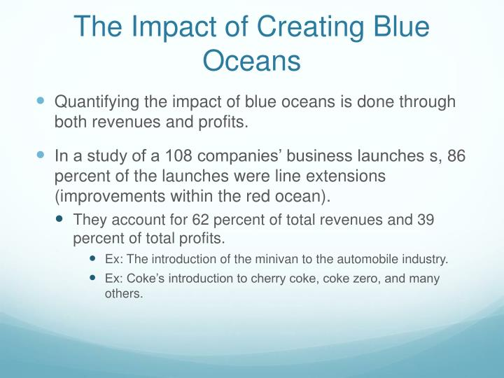 The Impact of Creating Blue Oceans