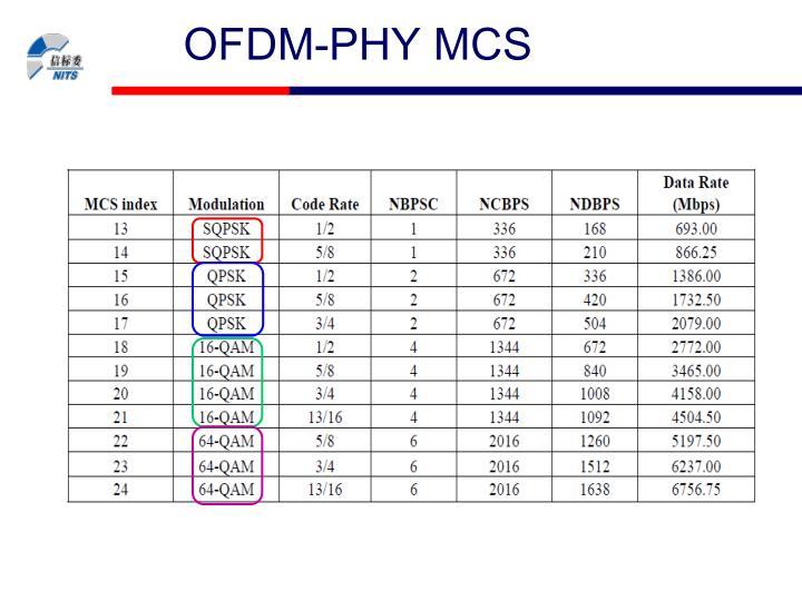 OFDM-PHY