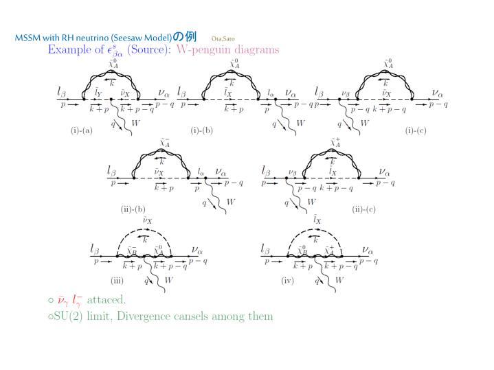 MSSM with RH neutrino (Seesaw