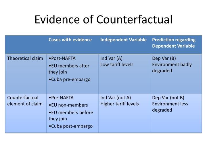 Evidence of Counterfactual