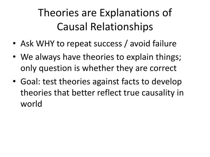 Theories are Explanations of