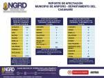 reporte de afectaci n municipio de ariporo departamento del casanare