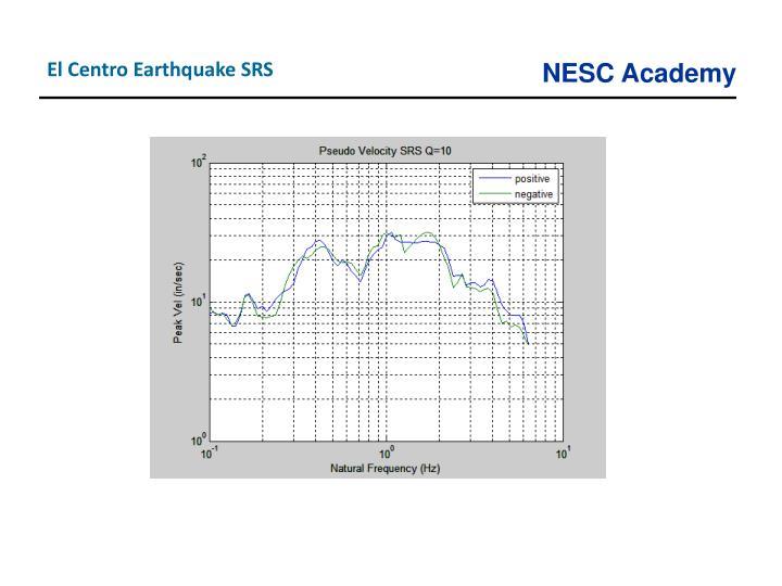 El Centro Earthquake