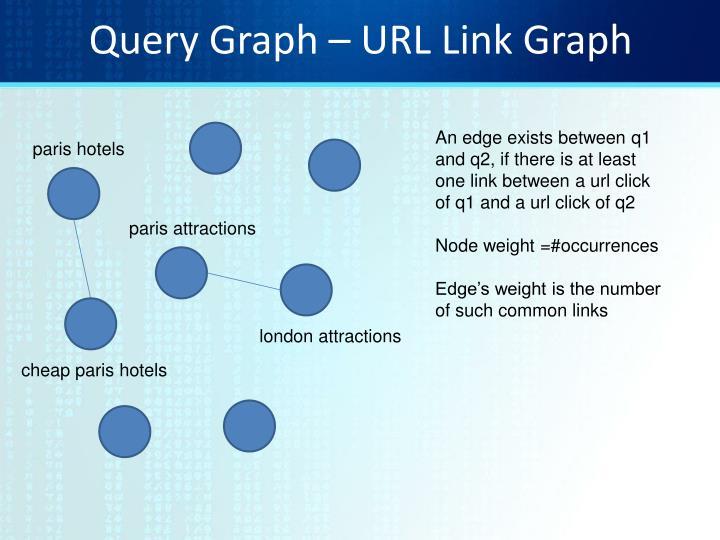 Query Graph – URL Link Graph