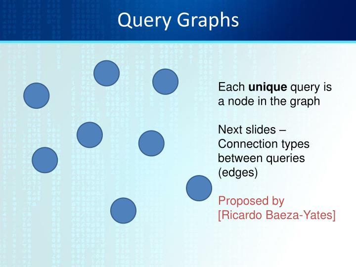 Query Graphs