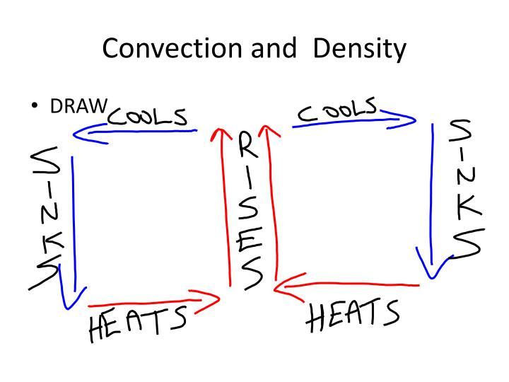 Convection and  Density