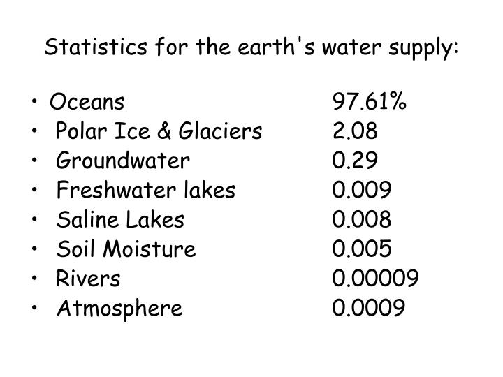 Statistics for the earth s water supply