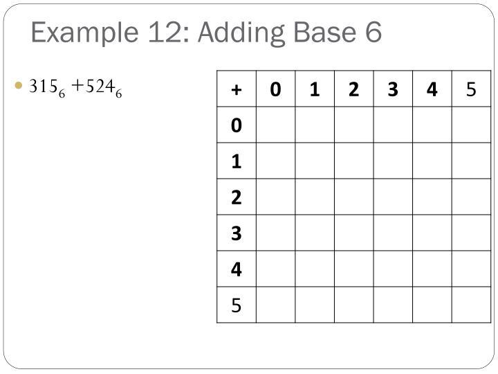 Example 12: Adding Base 6