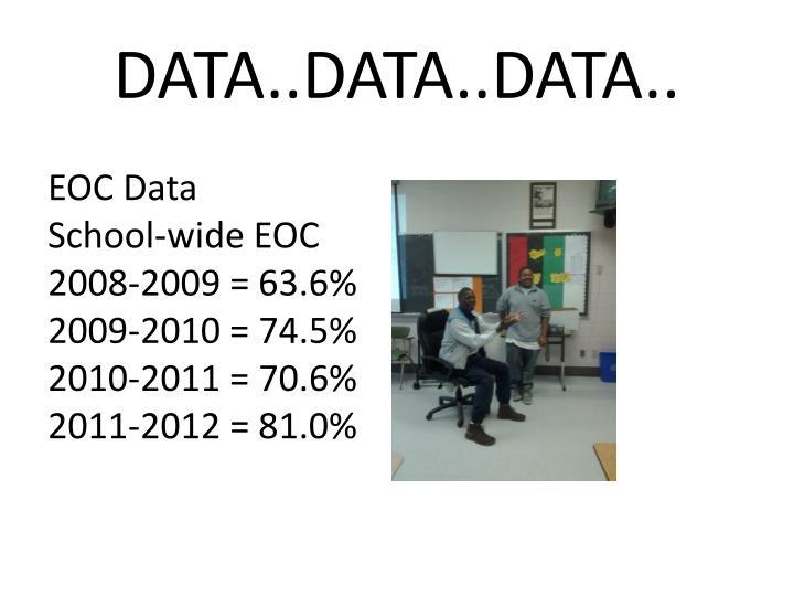 DATA..DATA..DATA..