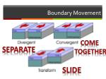 boundary movement