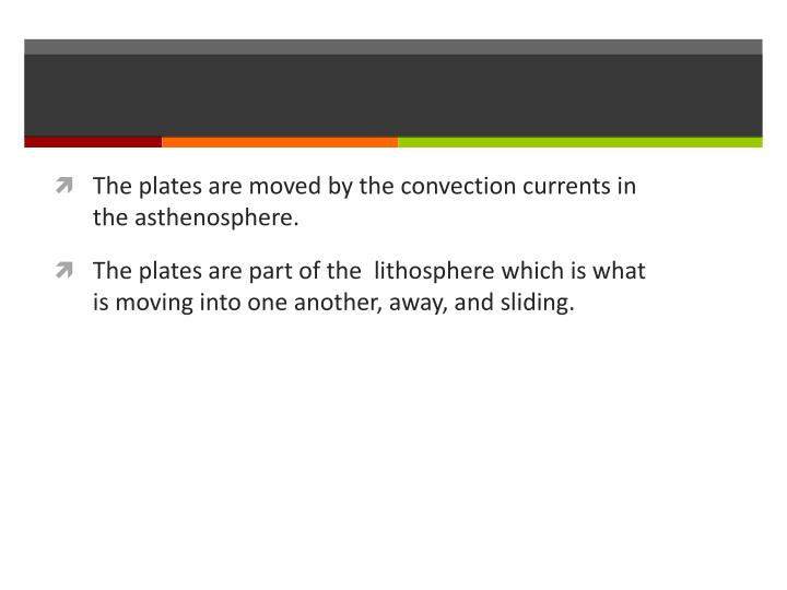 The plates are moved by the convection currents in the asthenosphere.