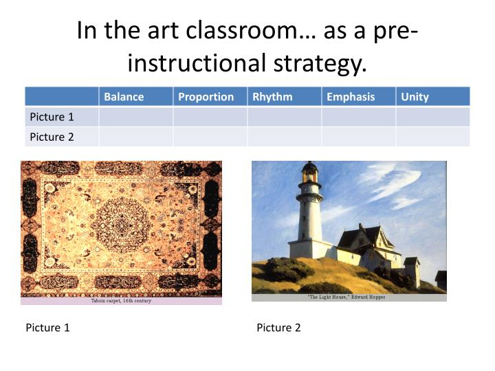 In the art classroom… as a pre-instructional strategy.