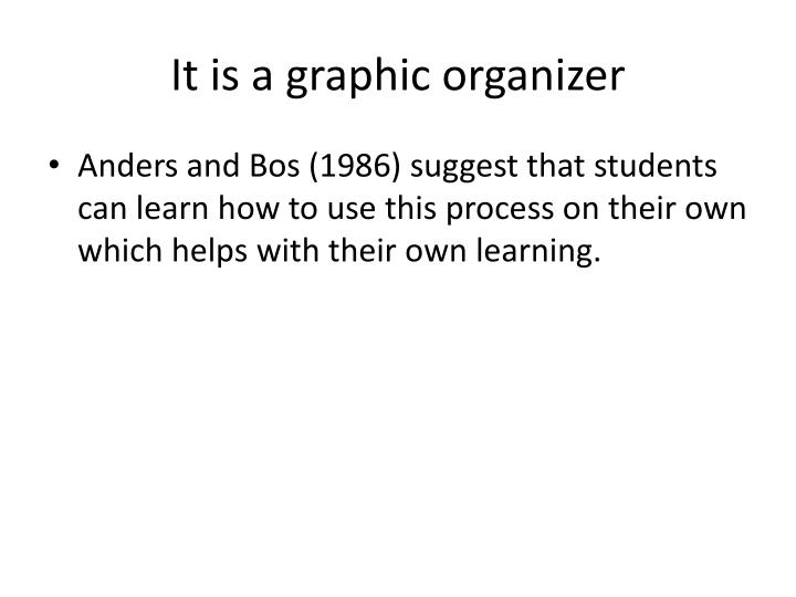It is a graphic organizer