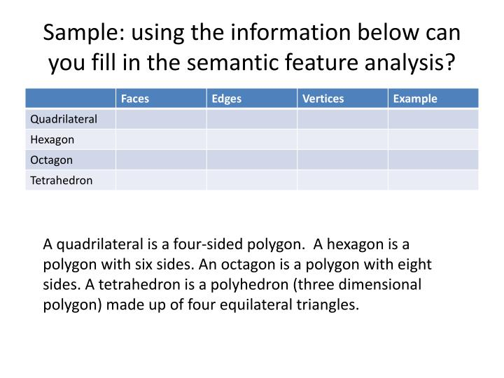 Sample: using the information below can you fill in the semantic feature analysis?