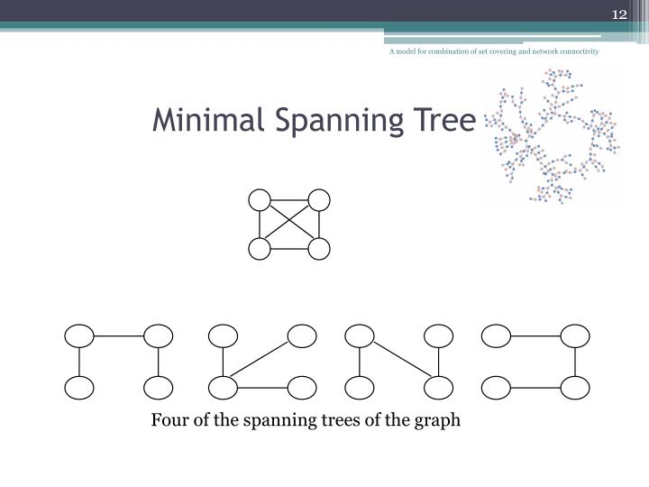 Four of the spanning trees of the graph