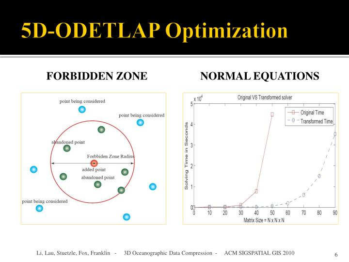 5D-ODETLAP Optimization