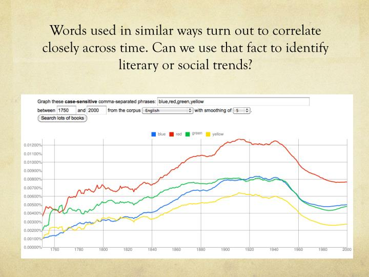 Words used in similar ways turn out to correlate closely across time. Can we use that fact to identify literary or social trends?
