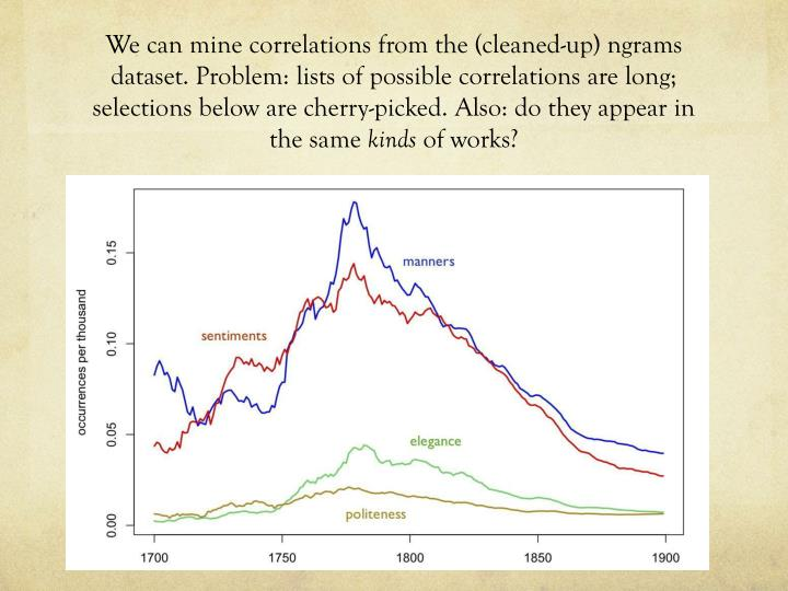 We can mine correlations from the (cleaned-up)