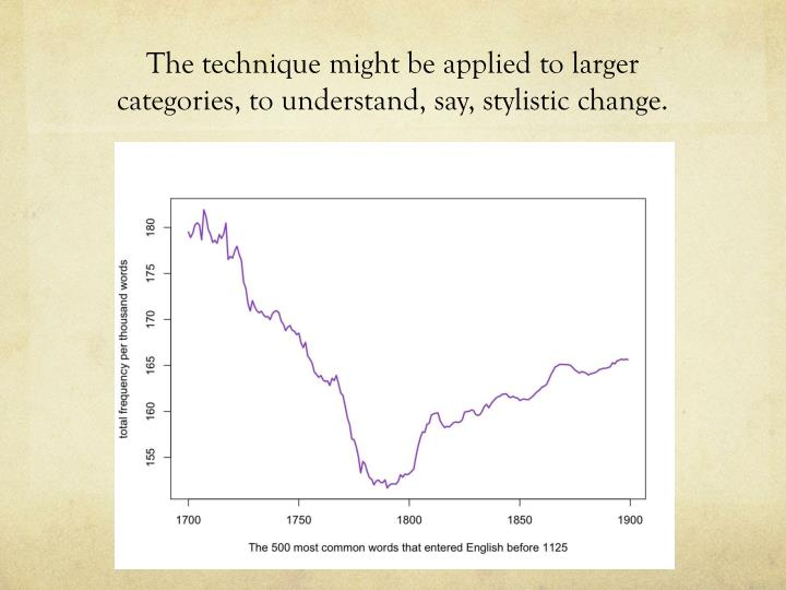 The technique might be applied to larger categories, to understand, say, stylistic change.