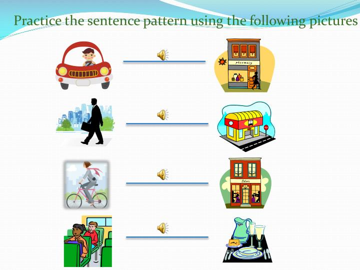 Practice the sentence pattern using the following pictures