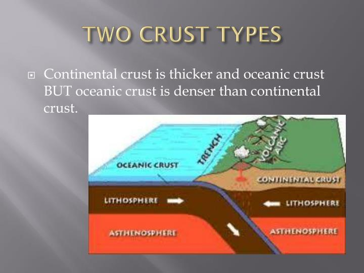 TWO CRUST TYPES