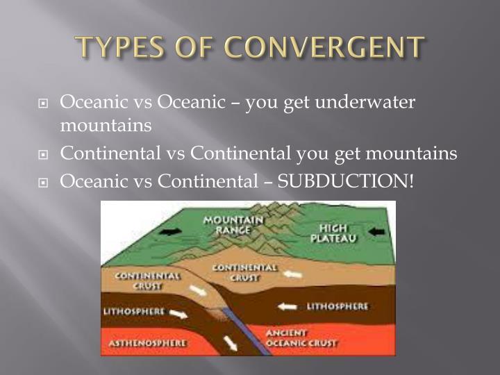 TYPES OF CONVERGENT