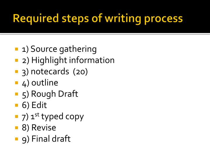 Required steps of writing process
