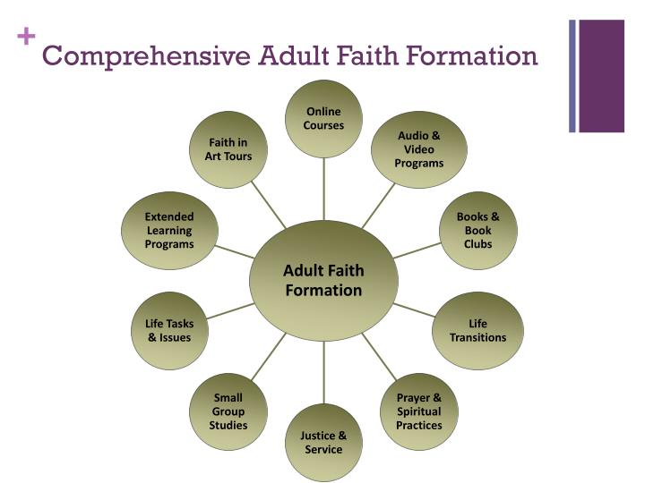 Comprehensive Adult Faith Formation