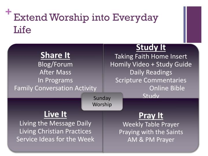 Extend Worship into Everyday Life