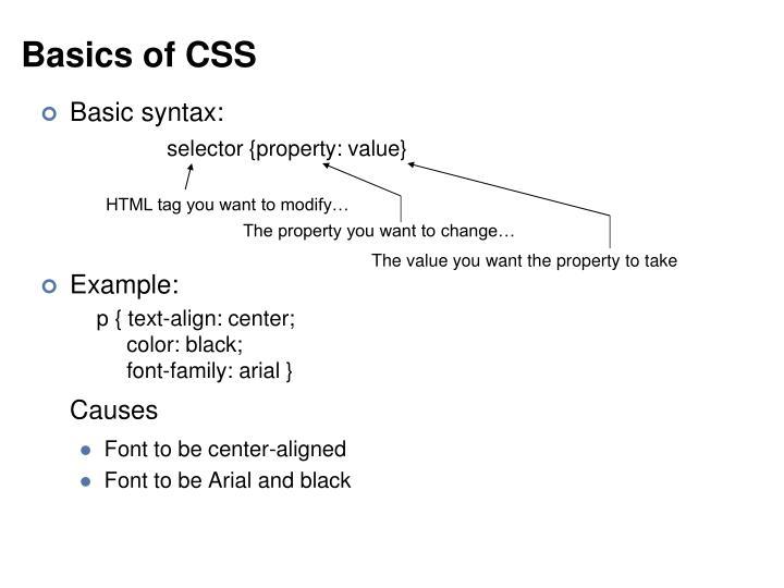 Basics of CSS
