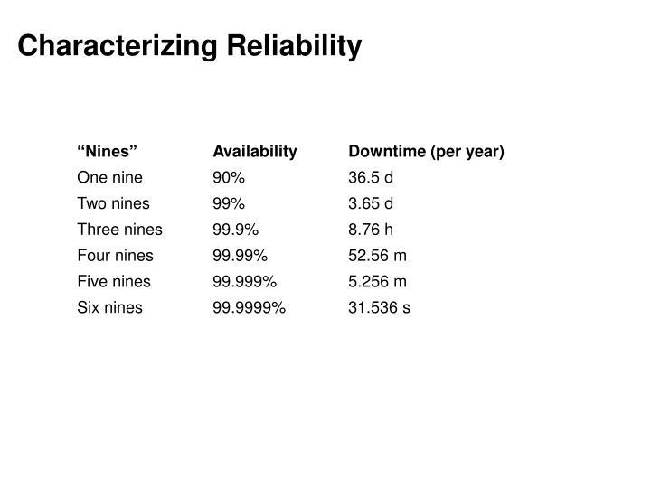 Characterizing Reliability