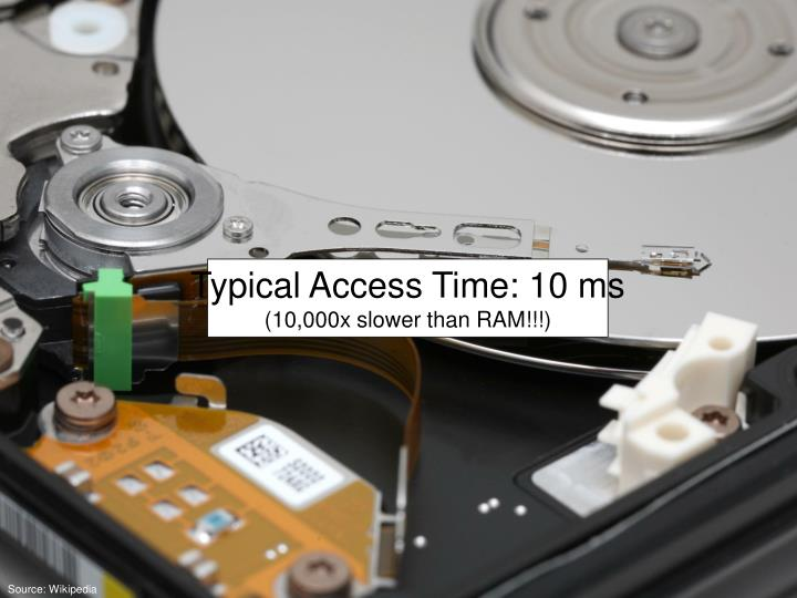 Typical Access Time:
